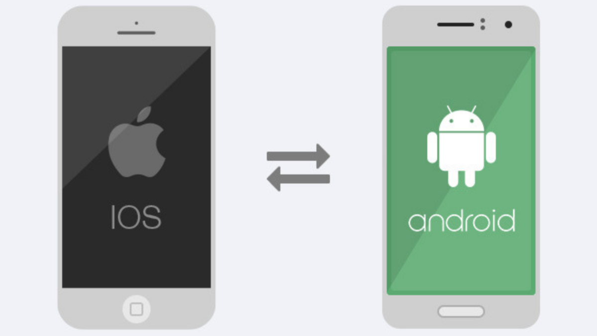 iOS Native Apps & Android Native Apps
