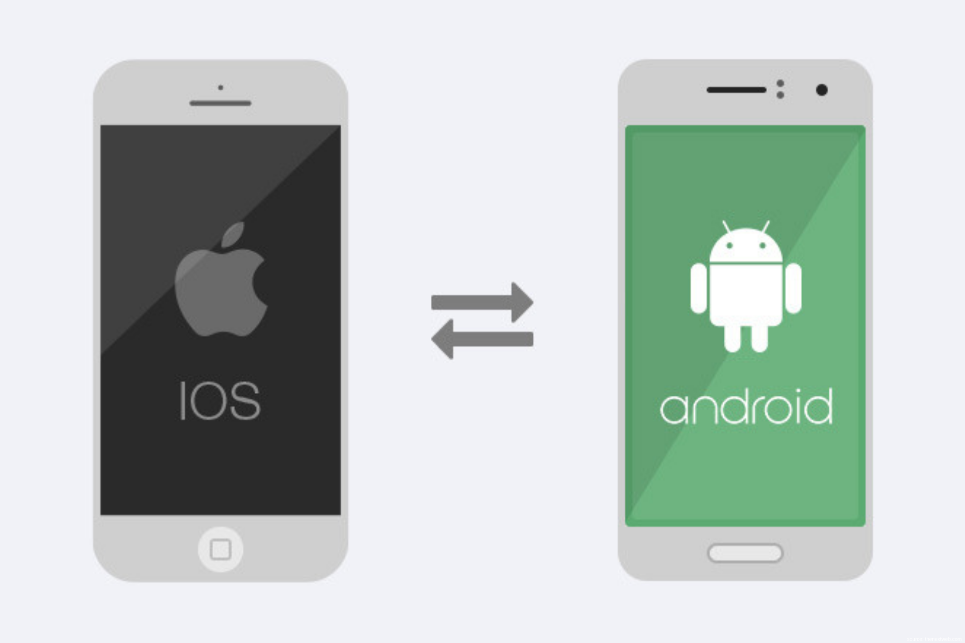 Key Differences In Designing Ios Native Apps Android Native Apps