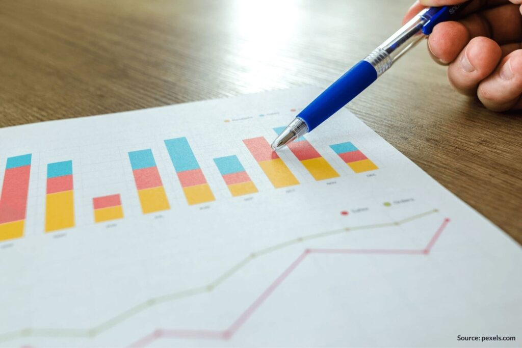 Analytics Drives Innovation