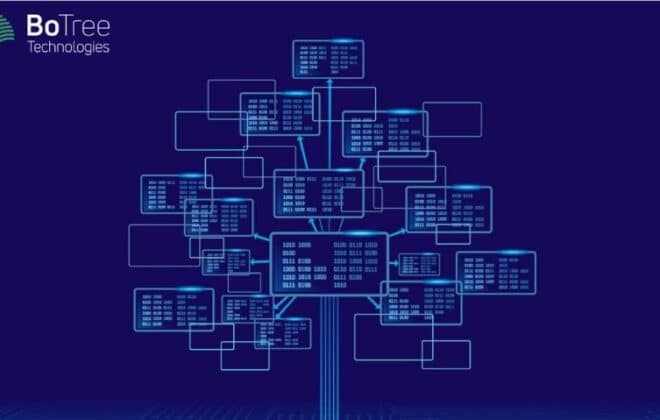 Decision Tree Algorithm in Machine Learning