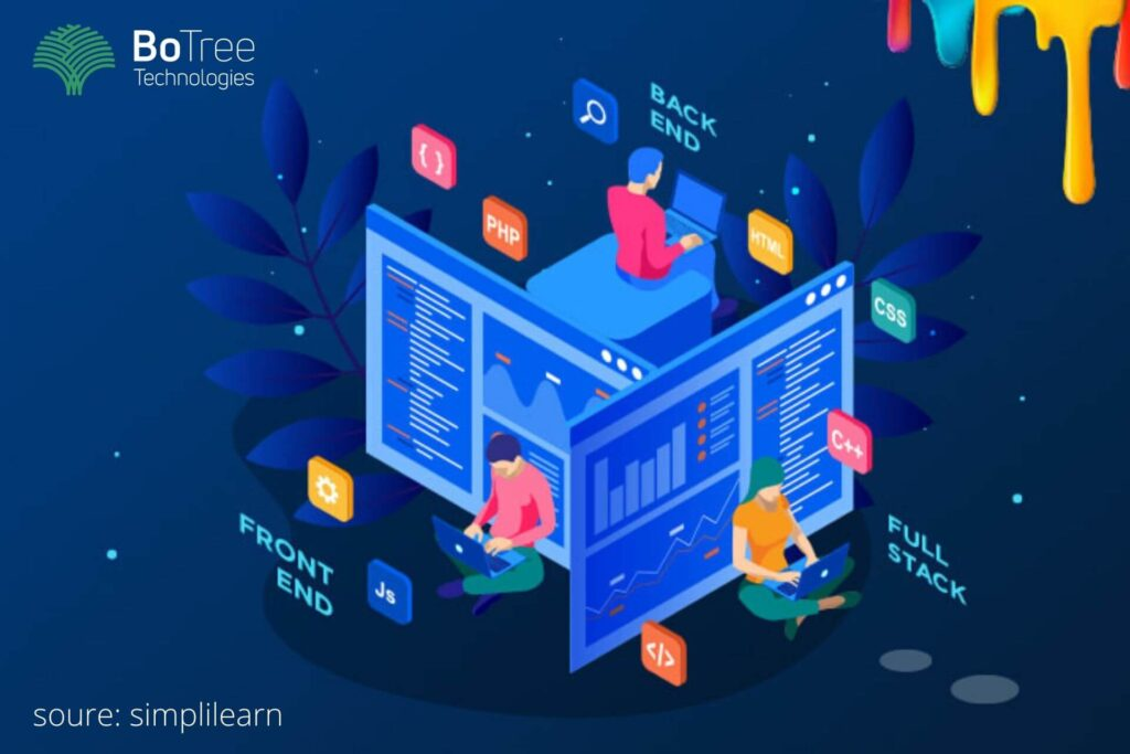 7 Reasons To Choose Full Stack Web Development Company