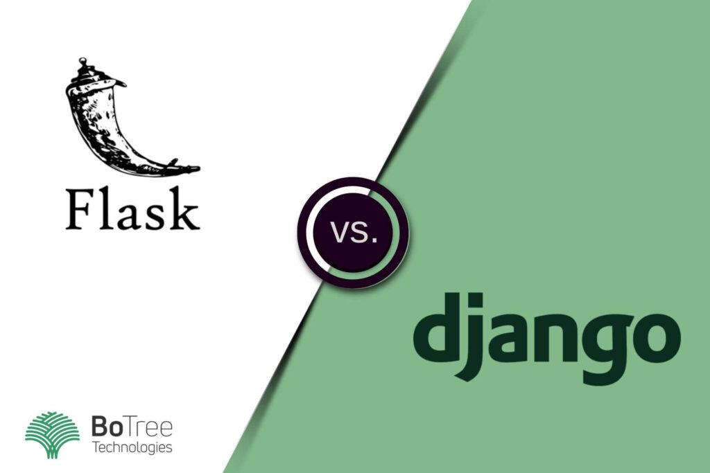 Django Flask Comparison 2020