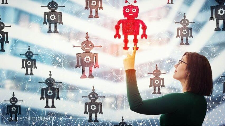 RPA Market Size, Industry Analysis, Key Players