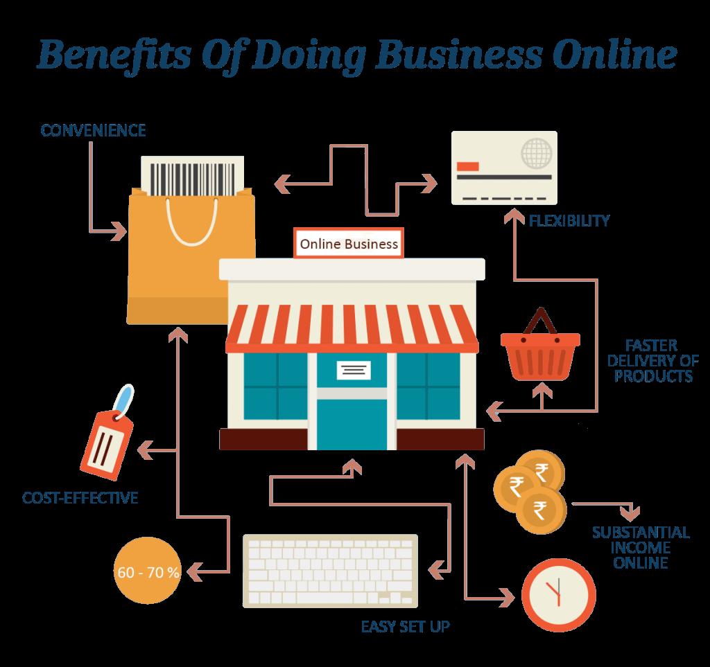benefits of ecommerce website development cost