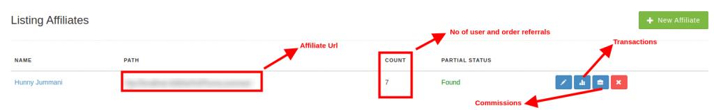 configurations affiliates