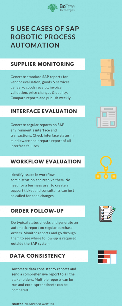5 Usecases of Sap Robotic Process Automation