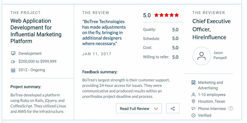 BoTree Technologies Clutch Profile
