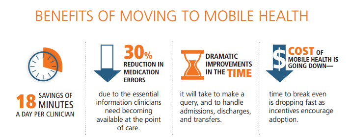 benefits of mobile healthcare apps