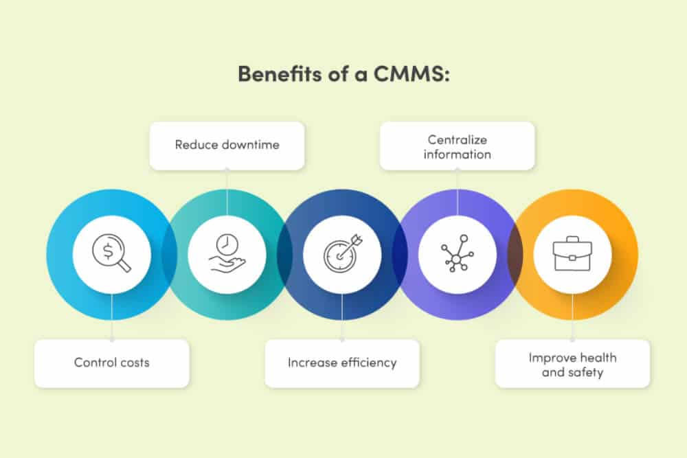 benefits of cmms implementation