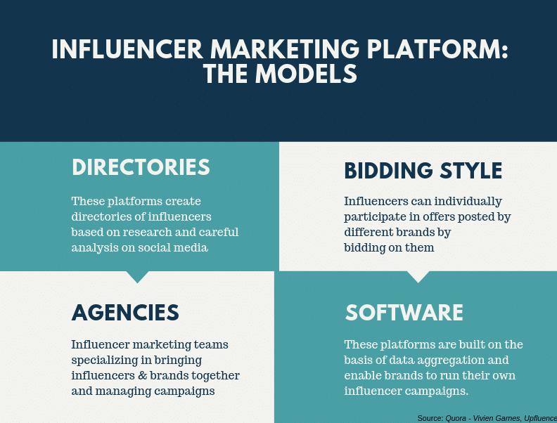 influence marketing platform the models