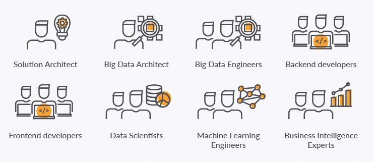 Machine Learning Expert Development Team