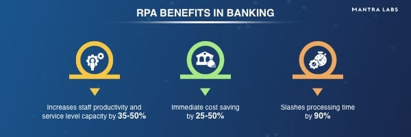 RPA Benefits in Banking
