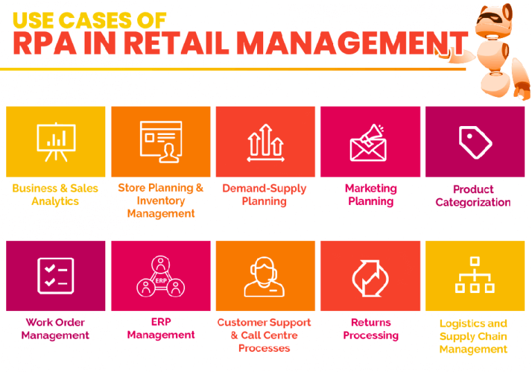 Benefits of implementing RPA in Retail industry