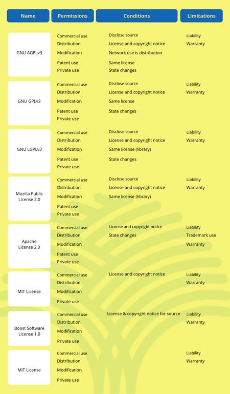 Python Package Index