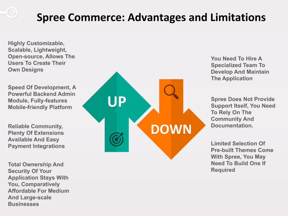 Spree Commerce advantage and disadvantage