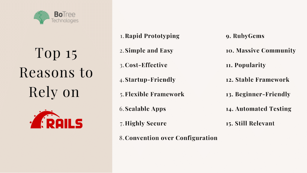 15 reasons of Ruby on Rails